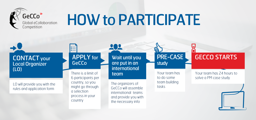 How to participate 2016